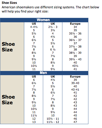 Shoe Sizes for Nurses